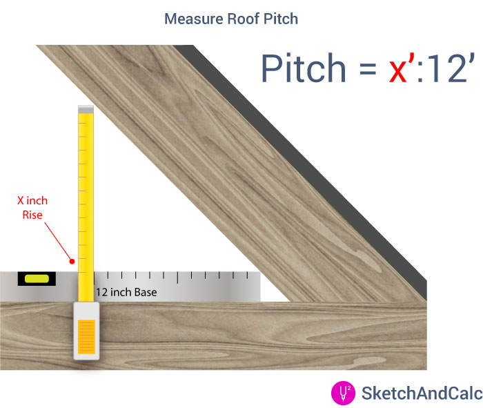 roof area calculator measure roof pitch - How To Measure Roof Pitch